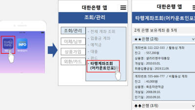 뱅킹 앱 하나로 타은행 계좌 자동조회 가능해진다