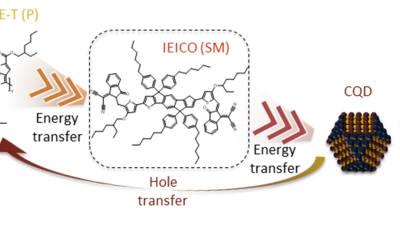 KAIST, 유기 단분자 도입으로 고성능 하이브리드 태양전지 개발