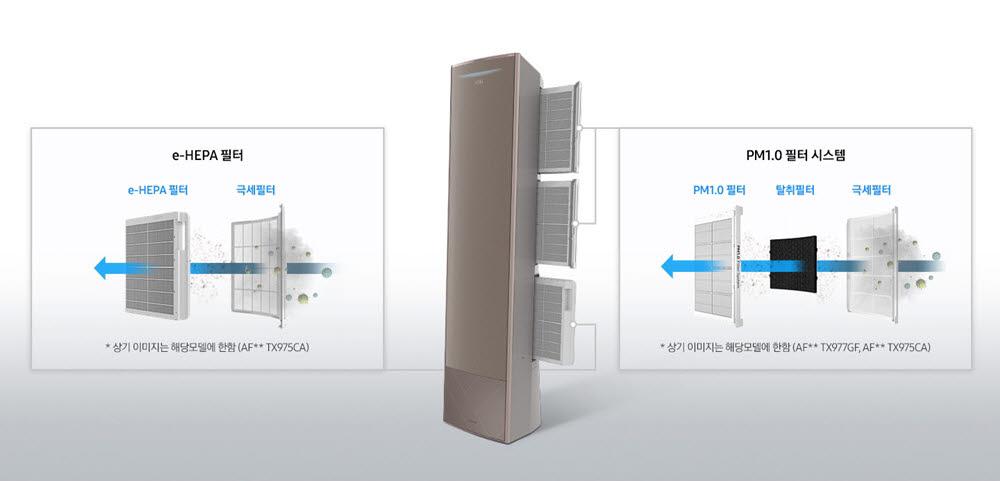 무풍에어컨에 탑재된 e-HEPA와 PM1.0 필터 시스템
