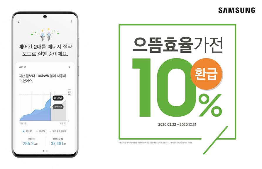 무풍에어컨은 으뜸효율 가전제품 구매비용 환급사업 대상 모델을 다수 포함하고 있으며, 스마트싱스 앱을 통해 더 효율적으로 에너지를 관리할 수 있다.