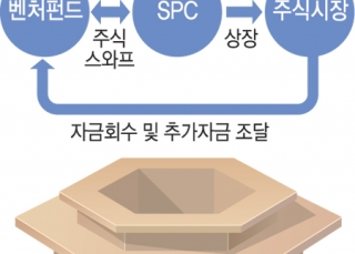 인포그래픽 표지