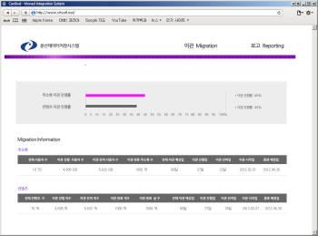 [신SW대상③] 카디날정보기술 `빅데이터 종합솔루션`