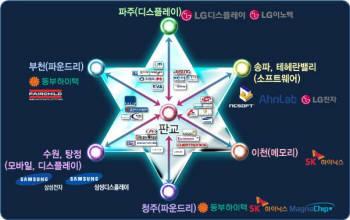 11일 지경부가 설명한 한국 반도체 산업의 비전 그래픽.