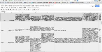 판검사의 온라인 소통으로 완성한 `인터넷의 길`