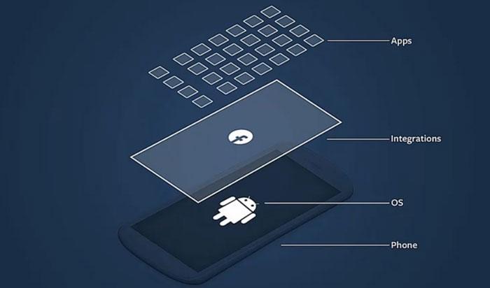'페이스북 홈'의 개념도