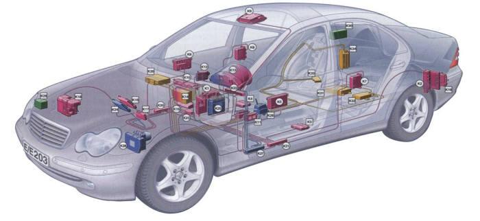 차량에 전장부품 사용이 늘면서 ECU가 적시에 작동하는 `타이밍` 이슈가 자동차 업계 화두로 등장했다. 차량에는 이처럼 수많은 ECU가 적용된다.