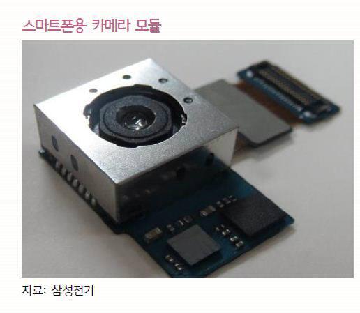 삼성전자, 스마트폰 카메라 손떨림보정(OIS) 기능 채택…내년 하반기 이후로