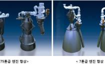 <366> 한국형 발사체