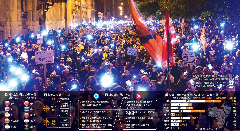 지난달 26일(현지시각) 헝가리 부다페스트에서 '인터넷세' 도입을 반대하는 시위가 열렸다. 시위 참가자들은 휴대폰을 흔들면서 시위를 벌였다. 헝가리 정부가 세계 최초로 '인터넷세' 도입을 추진하면서 거센 반발이 일고 있다.