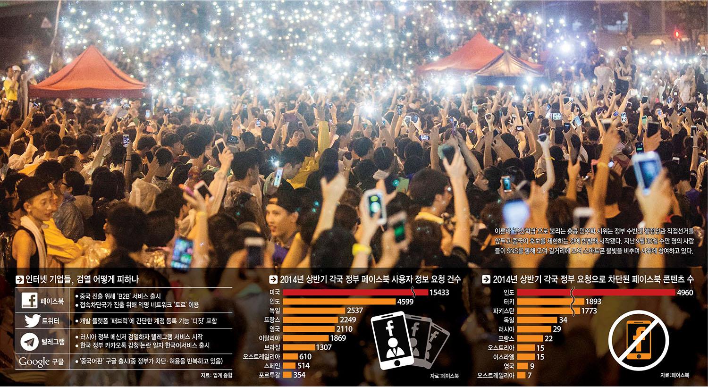 [이슈분석]베트남, SNS 정부 비방글 단속 강화