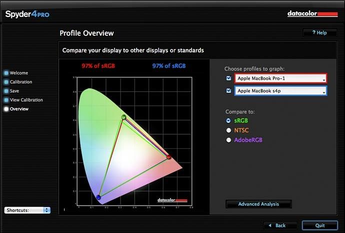 △ 스파이더4 프로의 모니터 프로파일이 담긴 색재현 영역 정보