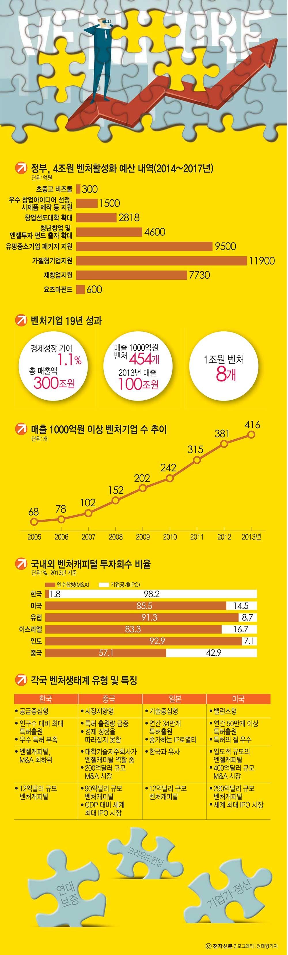 [이슈분석]오덕환 미래글로벌창업지원센터장 인터뷰