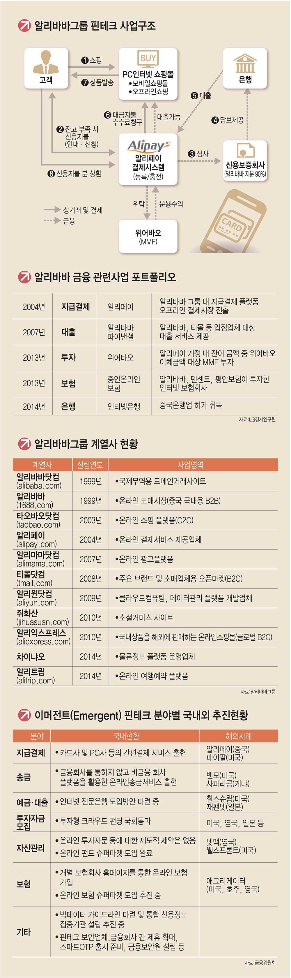 [차이나 특별기획]<7>전문가들이 진단하는 한국 핀테크 산업 발전 방향은...