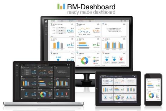 잘레시아, RM(ready-made)-Dashboard 4.0 출시