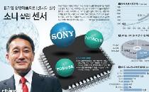 <445> B2B에서 활로찾는 일본 전자산업