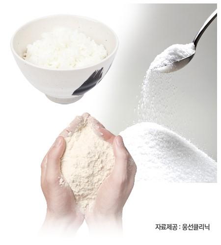 [홍성재 원장 의학칼럼] 탄수화물 중독, 삼백(三白)식품을 멀리하라
