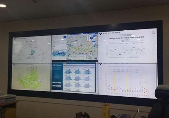 서울시장 집무실 내에 설치된 디지털 대시보드