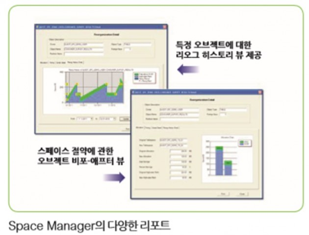 IT를 넘어 DT 시대를 주도할 최적의 데이터 관리법은?