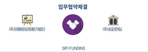 태평양 감정평가법인-P2P금융 씨피펀딩, MOU협약 체결