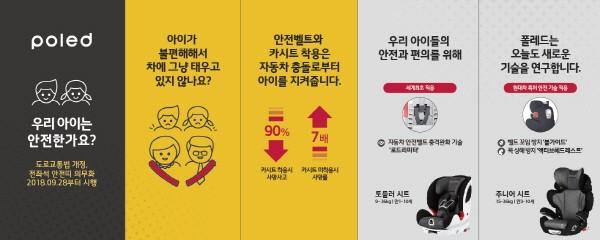 9월부터 전 좌석 안전벨트 착용 의무화, 과태료 내지 않으려면?
