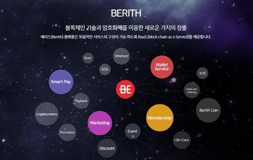 베리드(Berith), 기존 블록체인의 문제를 해결한 지역화폐 플랫폼 선보여