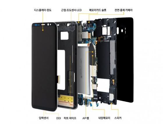 '삼성 플래그십폰 메인기판 SLP가 대세'…S10에도 SLP 적용 확정