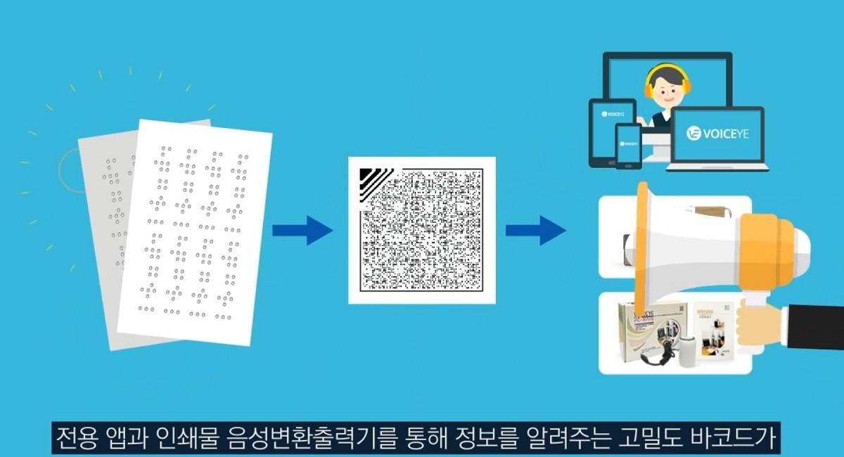 인쇄물 정보읽는 '보이스아이'…시각장애인에 희소식