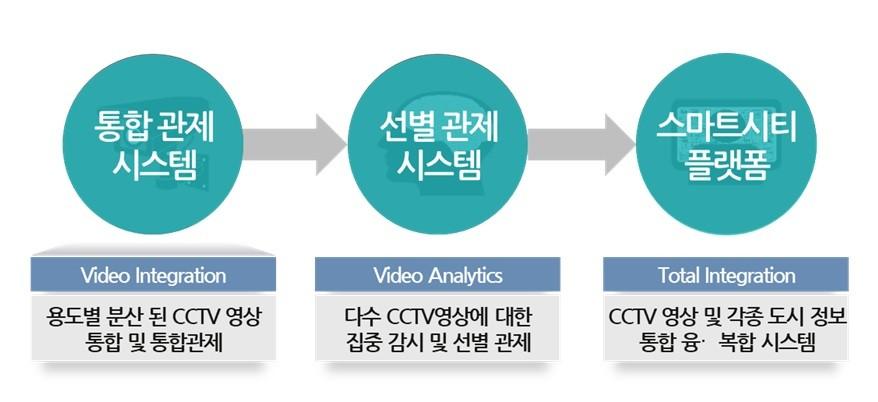 이미지제공=효성인포메이션시스템