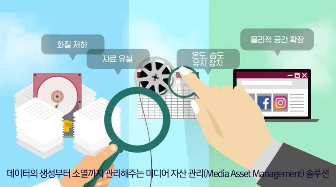 '영상∙음성∙사진' 폭증하는 미디어 데이터, 가장 쉽고 편한 관리법은?