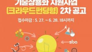 서울시-SBA, '2019년 크라우드펀딩형 기술상용화 지원사업' 참가모집…28일限, 최대 3000만원 지원