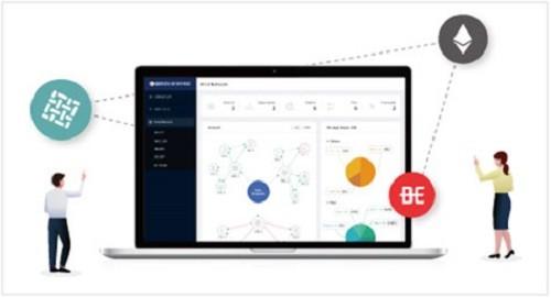 아이비즈소프트웨어, 기업용 블록체인 솔루션 출시
