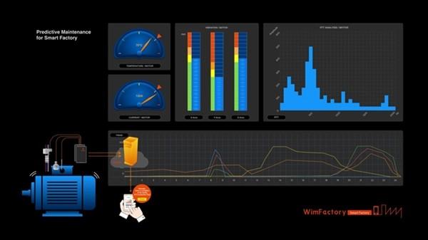 진동과 전류 데이터를 분석해 기계설비 상태를 원격 관리하는 예지보전(PdM) 화면/제공: 울랄라랩