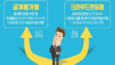SBA, '공개평가형 기술상용화 지원' 2차 공고 진행…31일限, 최대 5000만원 지원