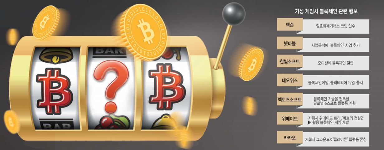 [이슈분석]블록체인 게임, 새로운 BM인가 도박인가