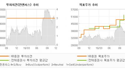 """[ET투자뉴스]한화에어로스페이스, """"연말 방산부문 수주…"""" BUY(유지)-KB증권"""