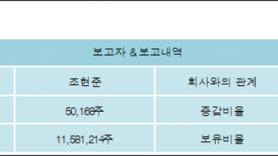 [ET투자뉴스][효성 지분 변동] 조현준 외 8명 0.24%p 증가, 54.96% 보유