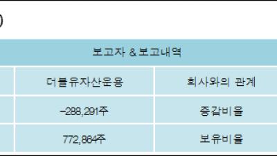 [ET투자뉴스][이엠텍 지분 변동] 더블유자산운용-1.8%p 감소, 4.81% 보유