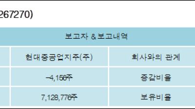 [ET투자뉴스][현대건설기계 지분 변동] 현대중공업지주(주) 외 5명 -0.02%p 감소, 36.19%