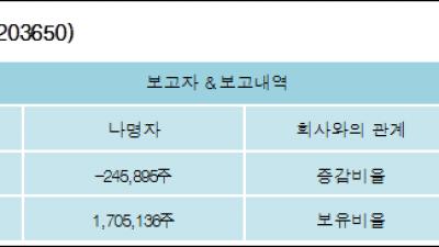 [ET투자뉴스][드림시큐리티 지분 변동] 나명자 외 1명 -2.32%p 감소, 3.37% 보유