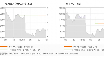 "[ET투자뉴스]피엔티, ""역시 독보적이란 단…"" BUY(유지)-DS 투자증권"