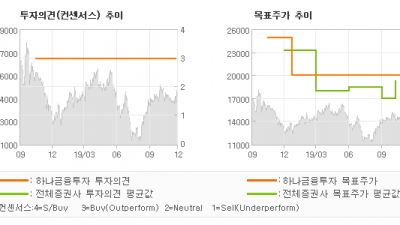 """[ET투자뉴스]해성디에스, """"비수기에도 양호한 …"""" BUY-하나금융투자"""