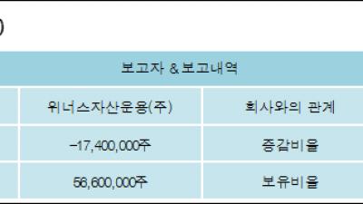 [ET투자뉴스][이트론 지분 변동] 위너스자산운용(주)16.18%p 증가, 16.18% 보유