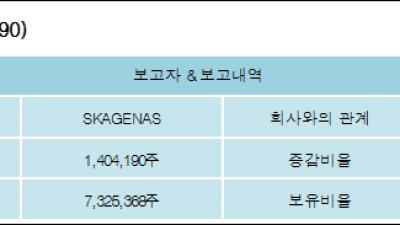 [ET투자뉴스][코리안리 지분 변동] SKAGENAS 외 5명 1.08%p 증가, 6.09% 보유