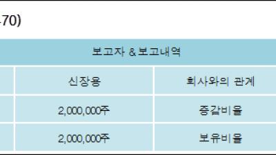 [ET투자뉴스][KJ프리텍 지분 변동] 신장용11.48%p 증가, 12.58% 보유