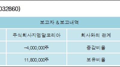 [ET투자뉴스][글로스퍼랩스 지분 변동] 주식회사지엠알코리아5.44%p 증가, 16.04% 보유