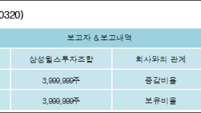 [ET투자뉴스][에이앤티앤 지분 변동] 삼성윌스투자조합12.63%p 증가, 12.63% 보유