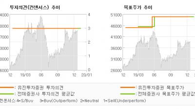 """[ET투자뉴스]씨에스윈드, """"대만 총통선거 순풍…"""" BUY(유지)-유진투자증권"""