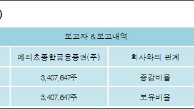 [ET투자뉴스][캠시스 지분 변동] 메리츠종합금융증권(주)5.14%p 증가, 5.14% 보유