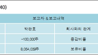 [ET투자뉴스][위메이드 지분 변동] 박관호 외 2명 -0.6%p 감소, 47.94% 보유
