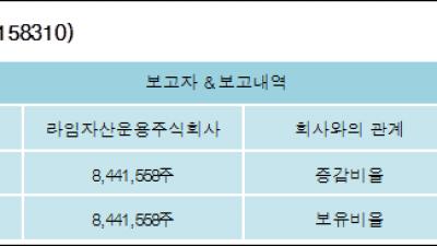 [ET투자뉴스][스타모빌리티 지분 변동] 라임자산운용주식회사41.15%p 증가, 41.15% 보유